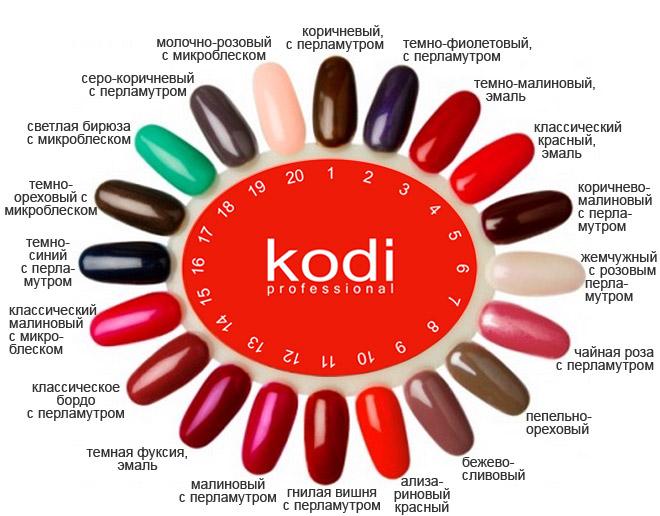 Палитра гель-лака KODI Professional цвета 01-20