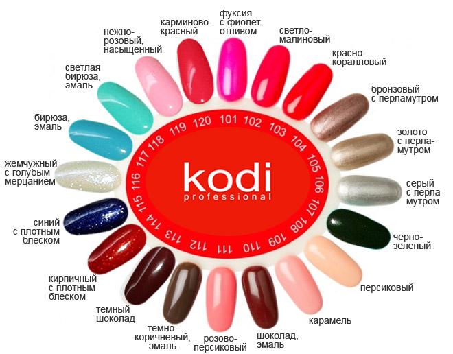 Палитра гель-лака KODI Professional цвета 101-120