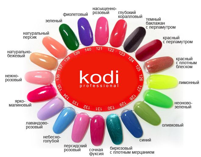 Палитра гель-лака KODI Professional цвета 121-140