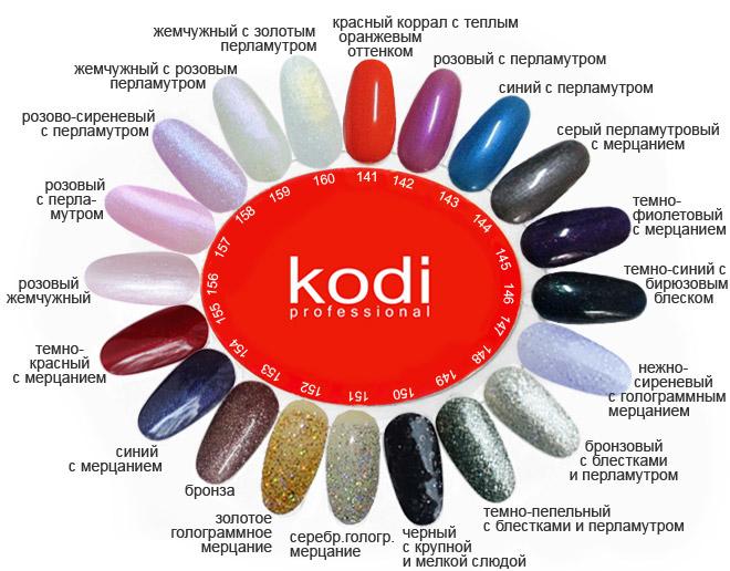 Палитра гель-лака KODI Professional цвета 141-160