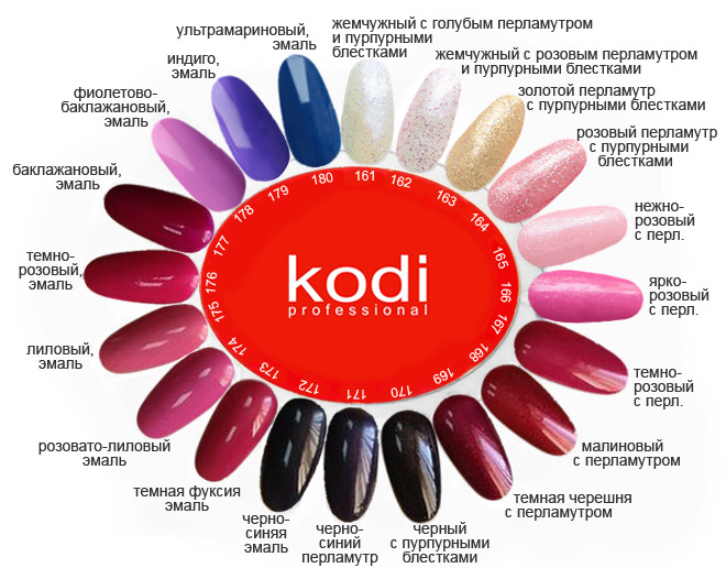 Палитра гель-лака KODI Professional цвета 161-180