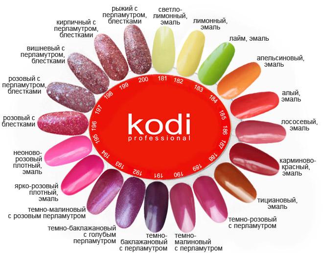 Палитра гель-лака KODI Professional цвета 181-200