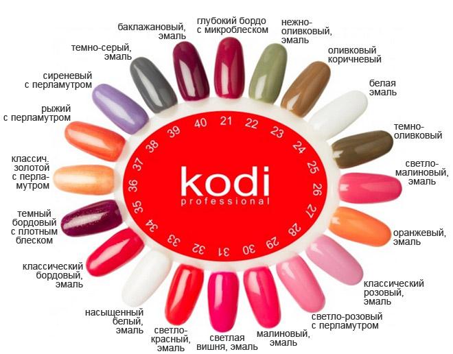 Палитра гель-лака KODI Professional цвета 21-40
