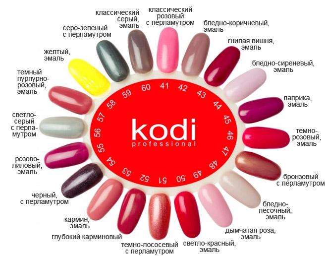 Палитра гель-лака KODI Professional цвета 41-60