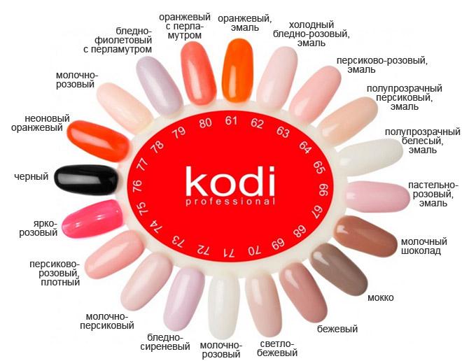 Палитра гель-лака KODI Professional цвета 61-80