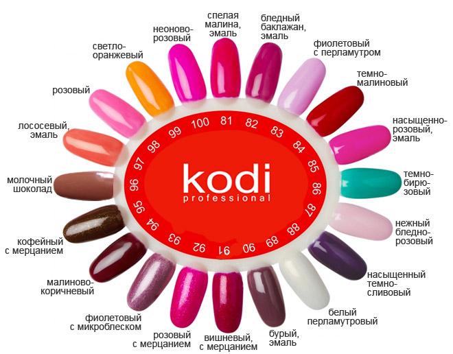 Палитра гель-лака KODI Professional цвета 81-100